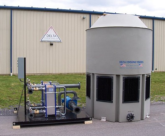 Closed Circuit Cooling Tower Systems